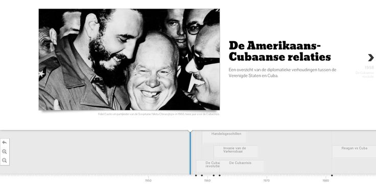 Timeline on the US-Cuba relationship.