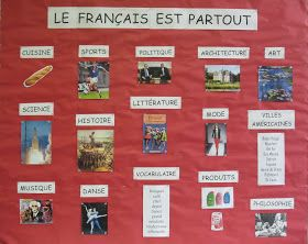 French Fun at Calvert: It's More Than a Language. Ideas for French bulletin boards. Some interactive bulletin boards others themed.