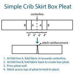 crib skirt tutorial (box pleat) - since i'm thinking we may be making this bad boy :)