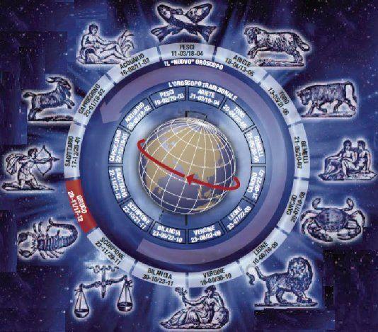 zodiaco cielo - Cerca con Google