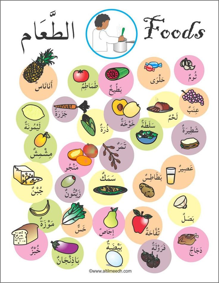 Foods Poster with Arabic Text also available from magcloud for print, beautiful poster with many foods and their Arabic names