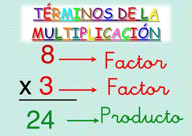 esplicacion multiplicacion - Buscar con Google