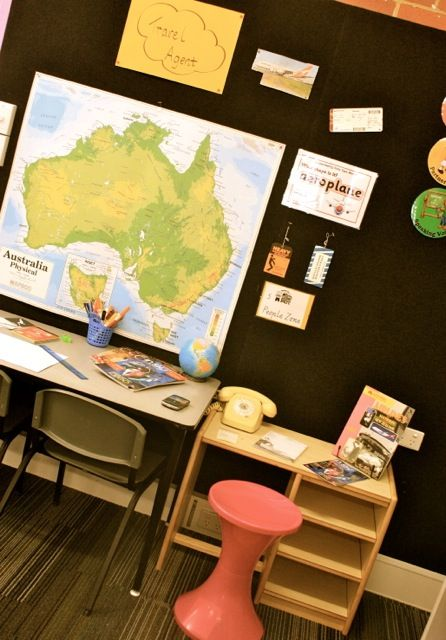 Dramatic Play | Early Life Foundations - Kathy Walker - Travel agent