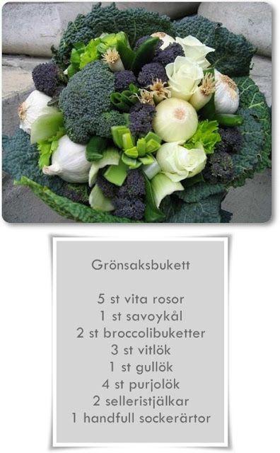 Recipes for a bouquet   Blomsterbloggar svenska.se - var ssyby='17 sep 2011'var ssyby='17 sep 2011'