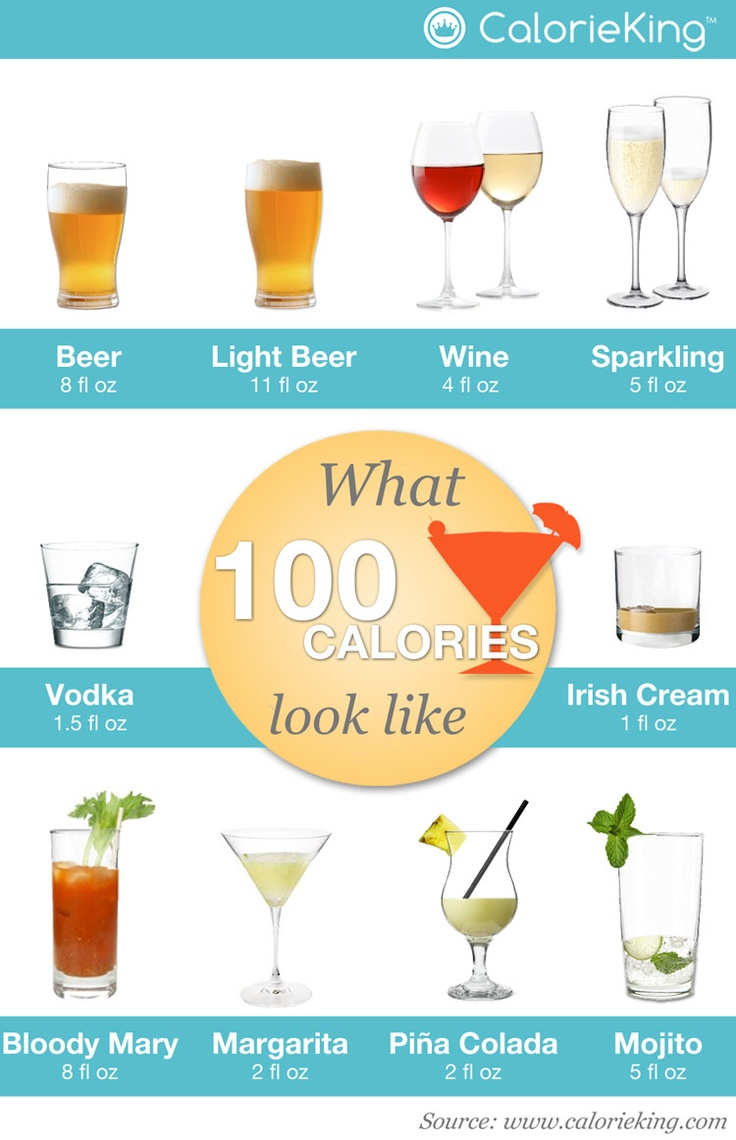 Calories In Halloween Candy Fun Size Treats: What 100 Calories Of Alcoholic Drinks Look Like. What Do