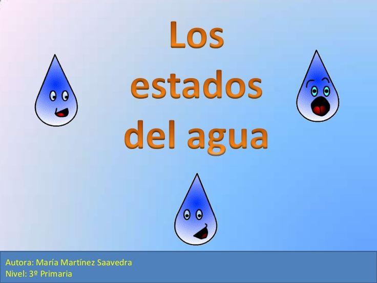 Presentación en power point de los tres estados del agua: sólido, líquido y gaseoso. Educación primaria. 3r