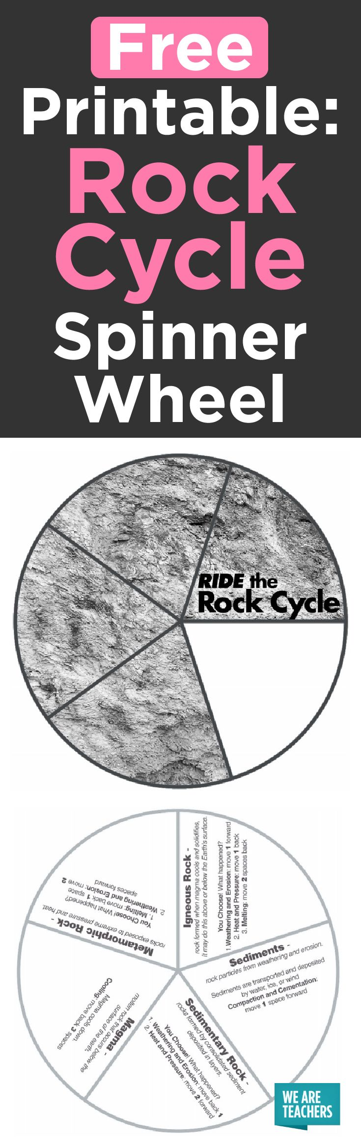 This Interactive Rock Cycle Worksheet Is Perfect for Your Science Lessons - WeAreTeachers