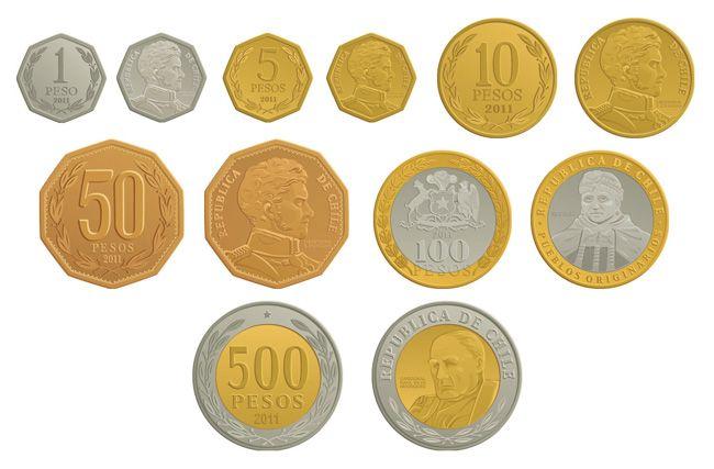 monedas. de Chile