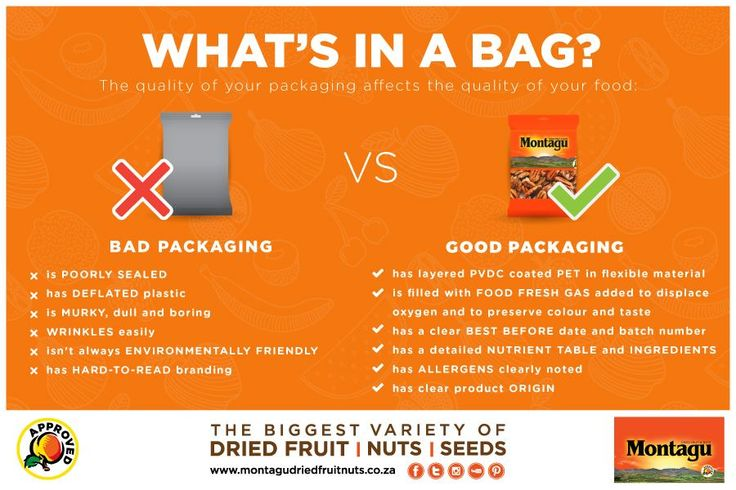So, what's in a bag?  Did you know that the #quality of your #packaging affects the overall quality of your product?  Here are some tips on what makes #goodpackaging:  http://bit.ly/1paHoxy