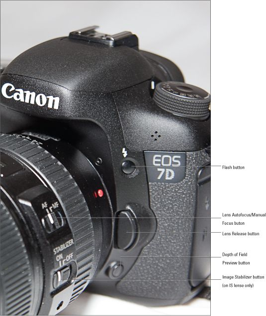 canon 7D cheat sheet