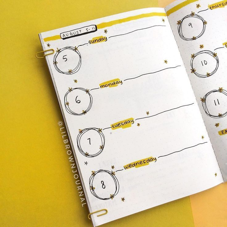 My weekly spread for the 2nd week of August 💛 ….