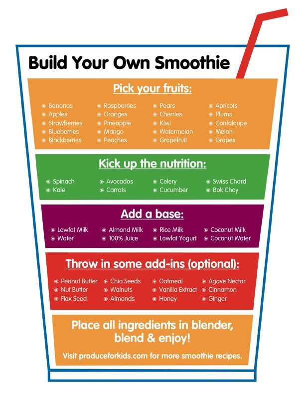 Build Your Own Smoothie #printable #produceforkids #smoothie #healthy #kids