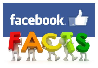 Interesting Facebook Facts you should know: http://blog.webifly.com/facebook-facts-you-should-know-but-you-probably-didnt-know/