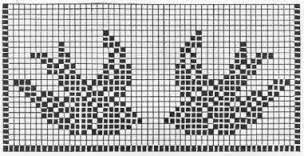 Bird knit chart