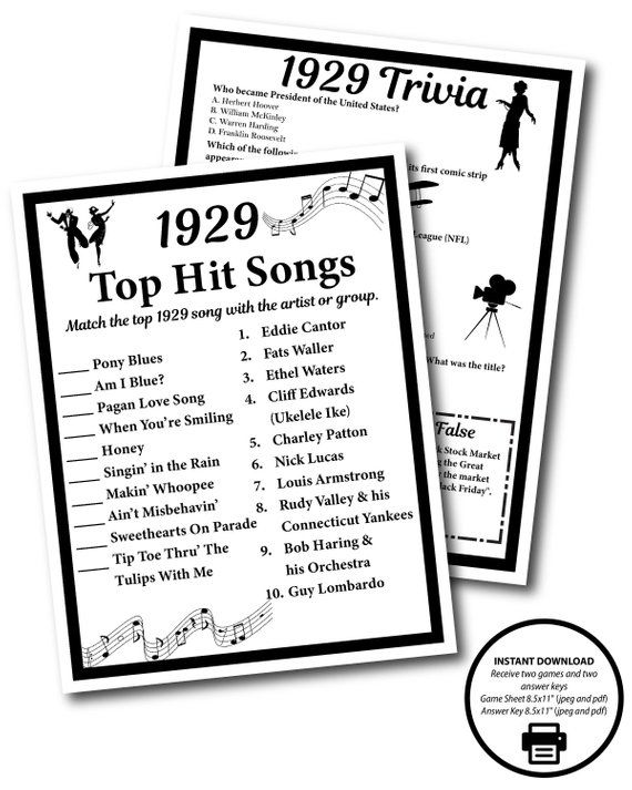 1929 Birthday Trivia Game Parties Instant Download In 2019
