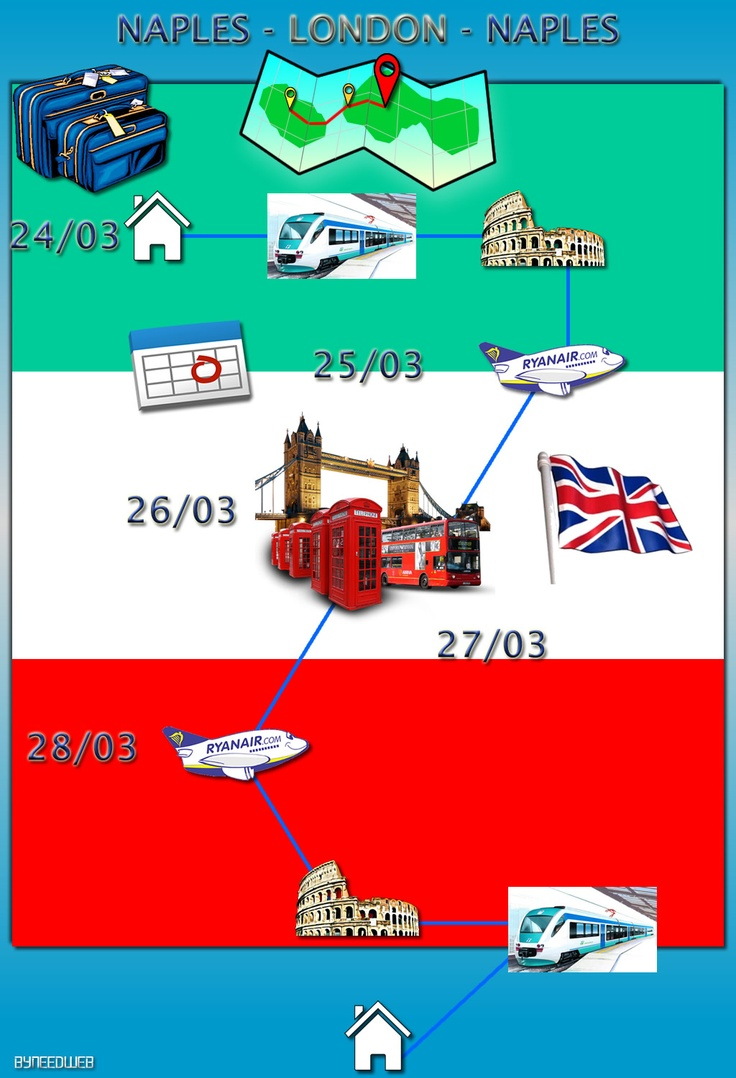 infografica: London route #italian #london #travel #infografica #needweb #naples #webdesigner