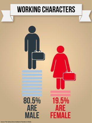 Working Characters - Gender