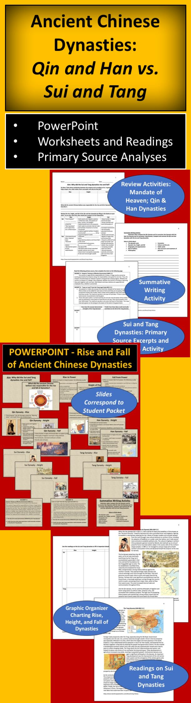 This complete lesson on four significant ancient Chinese dynasties teaches about the rise, height, and fall of the Qin and Han Dynasties, as well as the later Sui and Tang Dynasties. It contains an engaging and attractive PowerPoint, which corresponds with a student packet. Specific historical details are taught as well as larger picture historical comparisons between the two dynasty pairings. Students love the challenge of immersing themselves in high-level work in an accessible way.