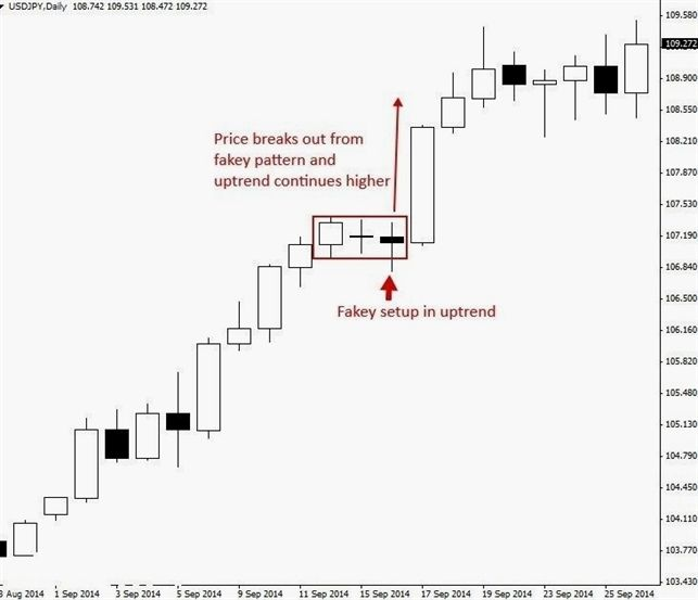 Forex Traders Read On For Some Solid Advice Trading Quotes