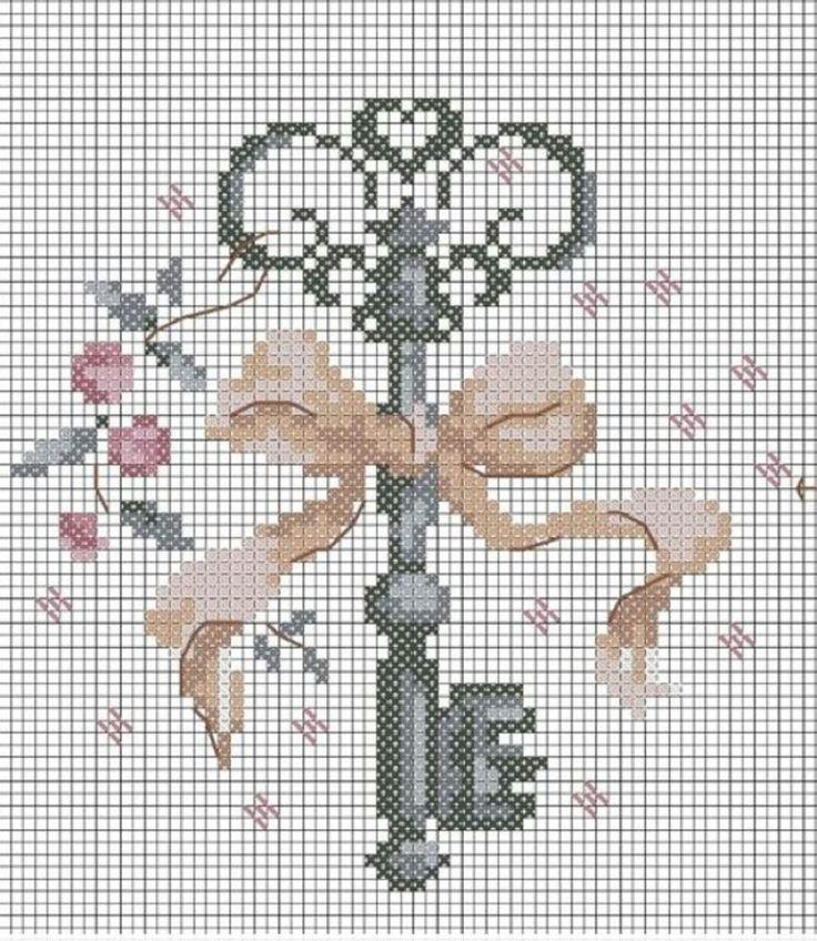 Kanaviçe, anahtar, şablon
