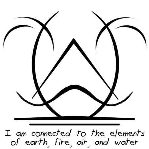 """Sigil Athenaeum - Hello can I request a Sigil for """"I am connected to..."""