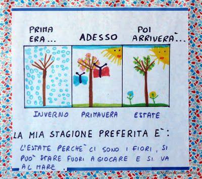 Maestra Caterina  - Progetto: Verso il concetto di tempo.