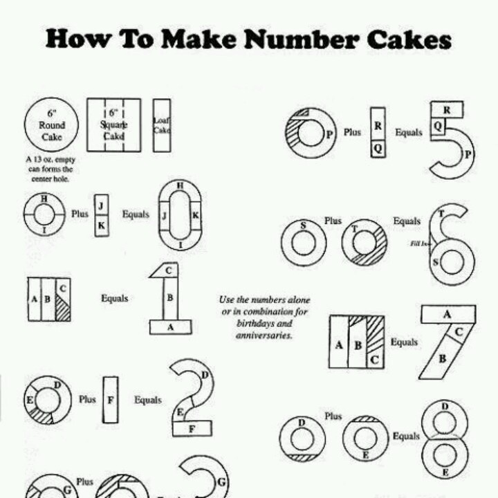number 4 cake template