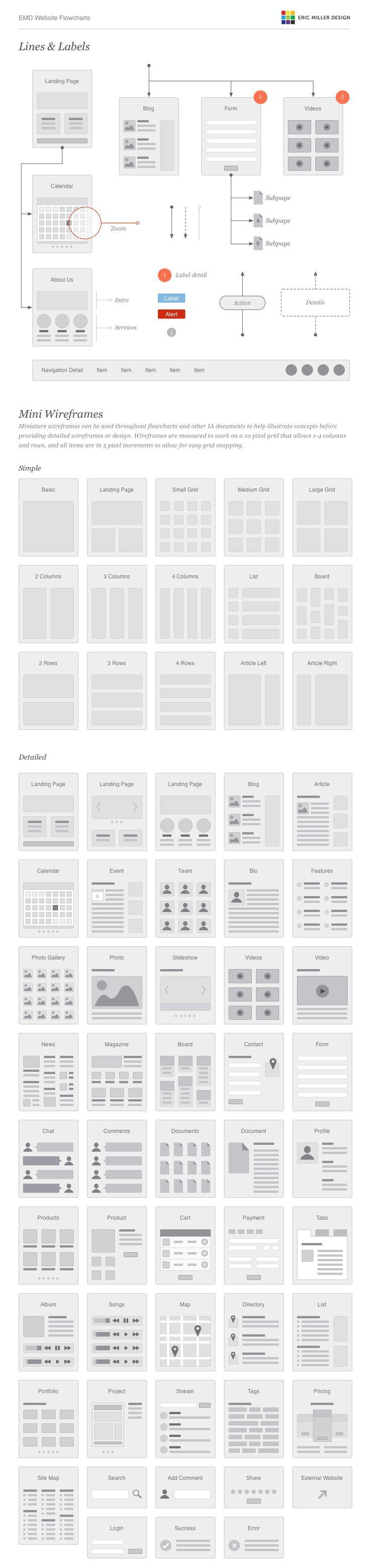 Flowcharts and Wireframes for designing Websites and Web Applications:. If you like UX, design, or design thinking, check out theuxblog.com