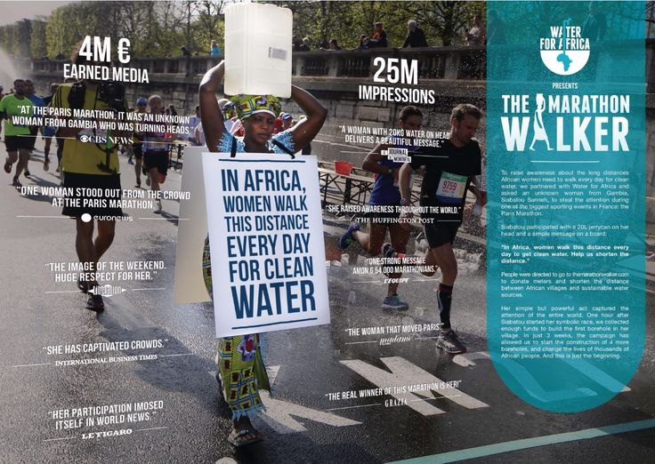 Less Original : Water for Africa « The Marathon walker » - Cannes Lions 2015 BRAND CONTENT & OUTDOOR GOLD