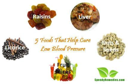 how to low blood pressure what to eat
