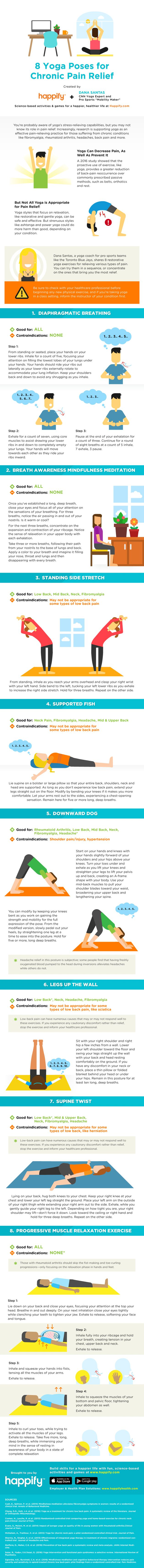8 Yoga Poses That Will Help Ease Chronic Pain