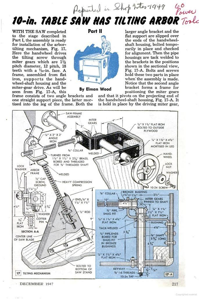 Practical Transformer Handbook: