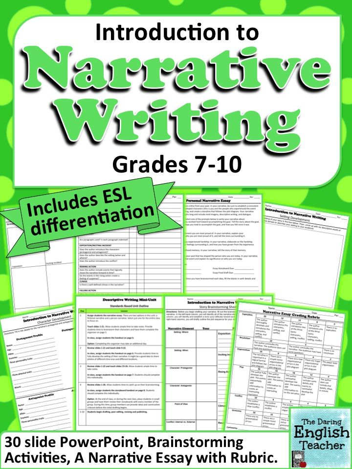 step up to writing rubric Persuasive essay table of contents writing process copyright © 2009 step up 4 learning systems, inc reproduction limited to 6 trait power write™ licensed users.