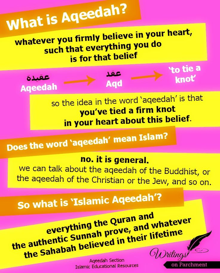 The meaning of Aqeedah