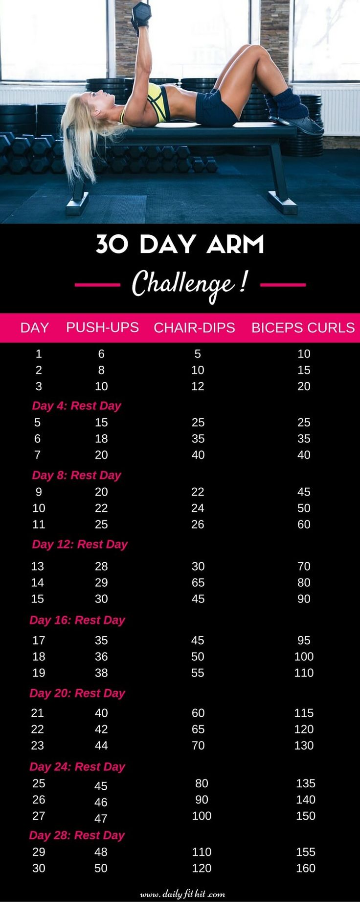 Get ready for a new 30 Day Challenge. This time, we prepared for you a 30 Day Arm Challenge that will strength and tone up your arm muscles to the max.