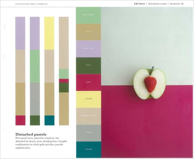 Pantone View Colour Planner S/S 2019 incl.CD-ROM | mode...information GmbH Fashion Trend Forecasting and Analysis