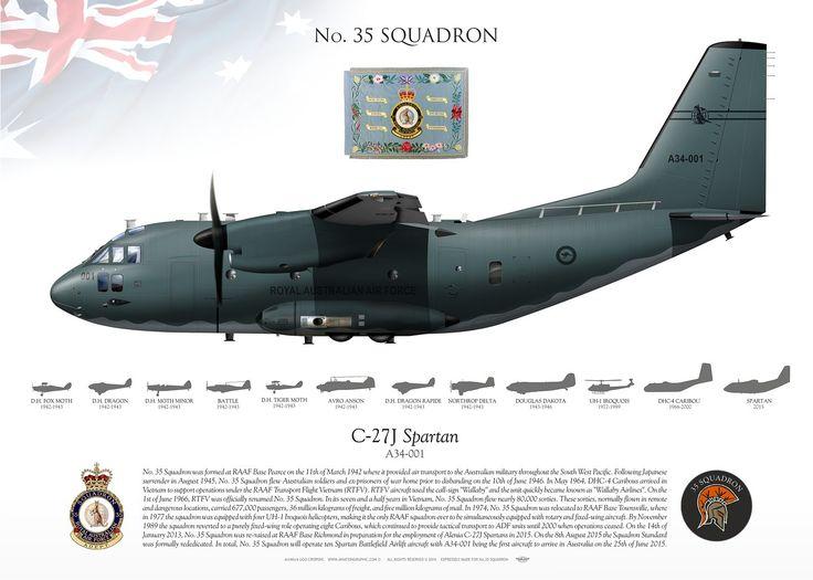 ROYAL AUSTRALIAN AIR FORCENo. 35 SQUADRON RAAF Base Richmond