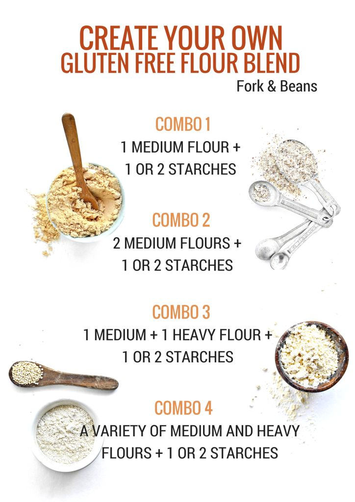 Your Guide to Gluten Free Flours: How to create a blend of your own