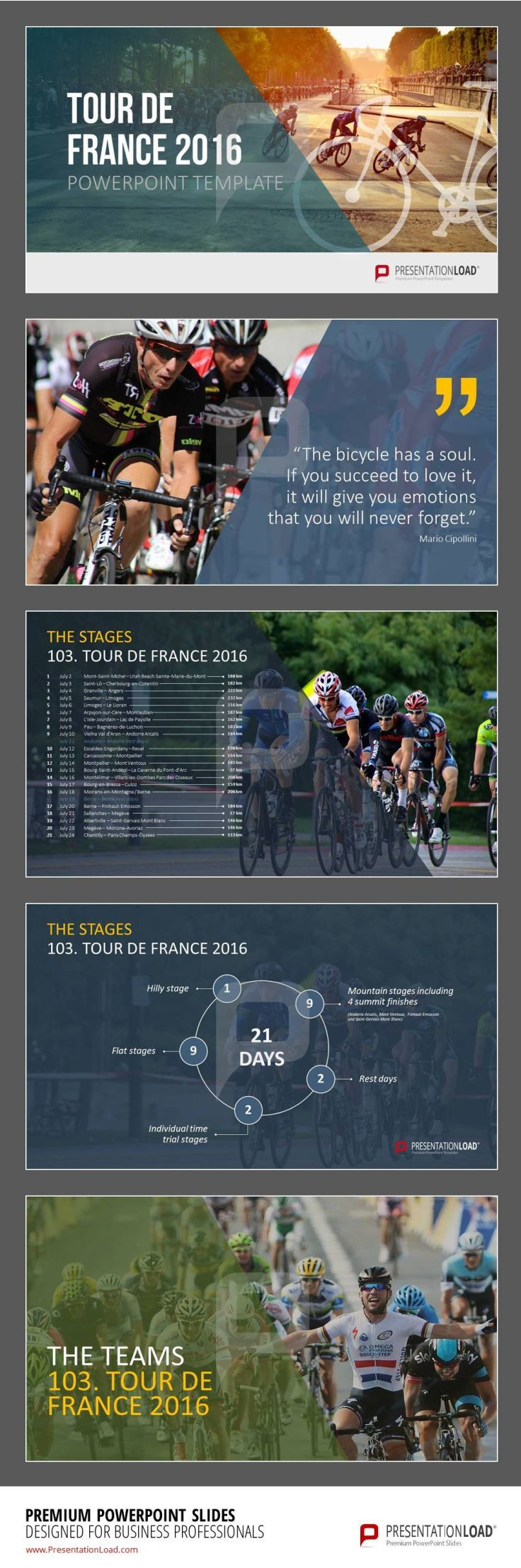 On the occasion of the greatest bicycle race in the world we have compiled all the important facts in a PowerPoint template.