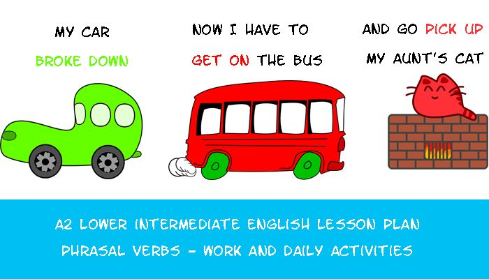 ESL/ EFL A2 Lower Intermediate English Lesson Plan Lesson Functions: Phrasal Verbs Target Vocabulary: Work and Daily Activities Presentation: 1. Listen to the text. Fill in the blanks. (Voice Messa…