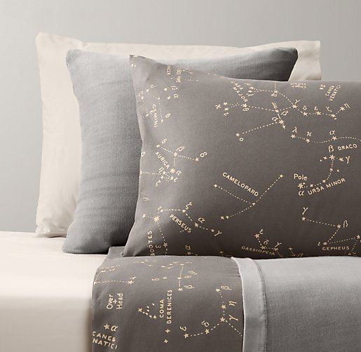 79 best images about My new room on Pinterest | Constellation ...