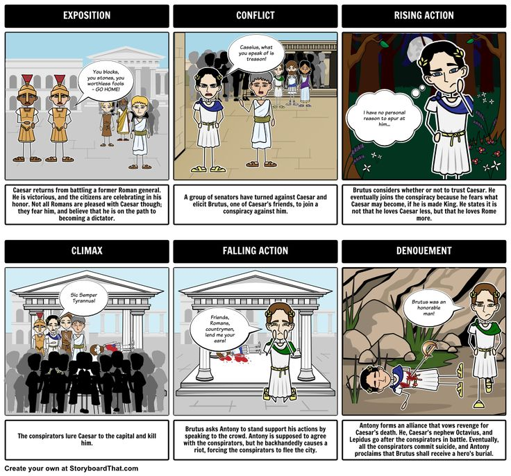 the summary of the play julius caesar by william shakespeare and the traits of each main characters William shakespeare's play, the tragedy of julius caesar, is mainly based on the assassination of julius caesar the character who was in charge of the assassination was, ironically, marcus brutus, a servant and close friend to julius caesar.