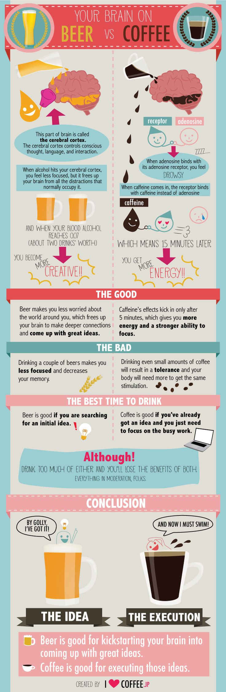 Your brain on BEER vs. COFFEE