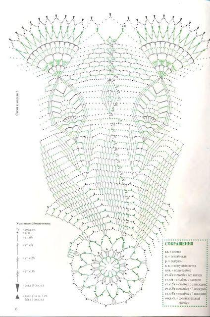 294 best tapetes crochet images on pinterest