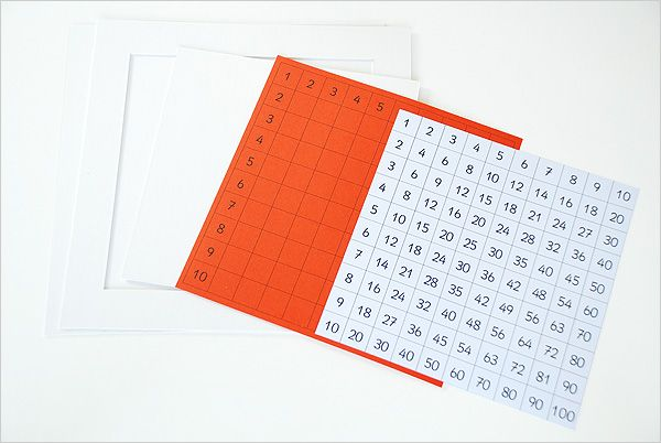 table-pythagore_elements