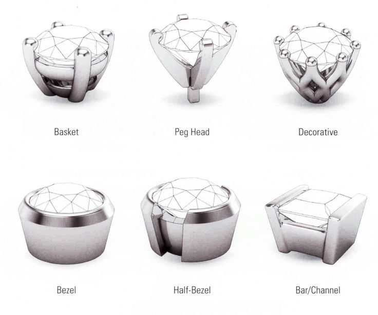 Design Your Own Engagement Ring Jewellery Rendering