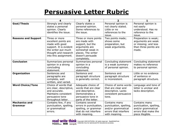 persuasive essay lessons elementary