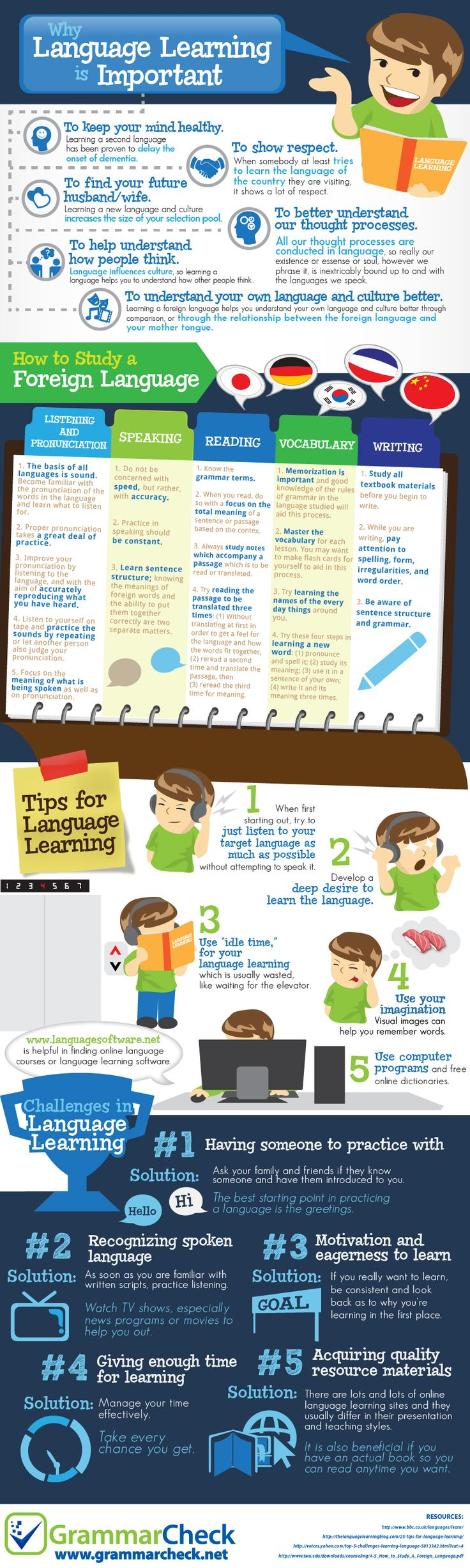Why Language Learning is Important Infographic - http://www.uniquelanguages.com #languagetraining