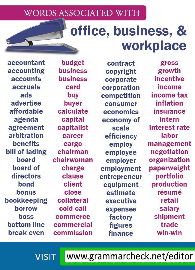 Words Associated With Office Business And Workplace English