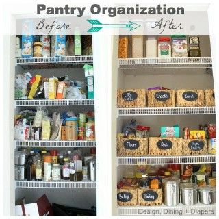 60+ Innovative Kitchen Organization and Storage DIY Projects - Baskets are great for organizing the pantry. You just need to find a few inexpensive baskets, print out labels for what those baskets are going to hold and then keep everything perfectly organized.